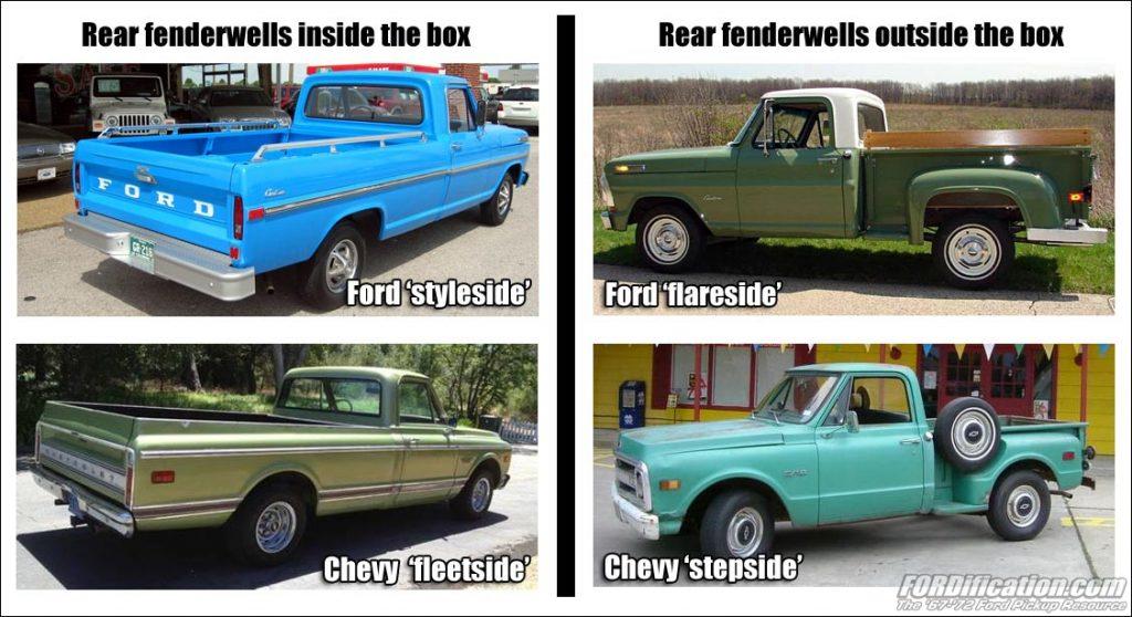 Crédito da foto: Ford-trucks.com